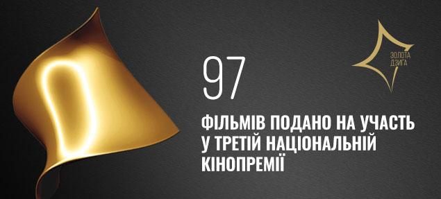 """На участь у конкурсі кінопремії """"Золота Дзиґа"""" надійшло 97 повнометражних та короткометражних фільмів"""
